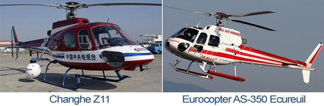 Comparison Changhe Z11 and Eurocopter AS-350 Ecureuil